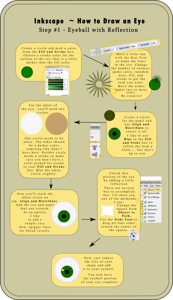 Inkscape Infographic ~ How to Draw an Eyeball