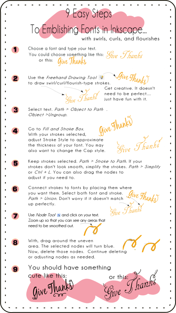 Info graph ~ how to embellish fonts